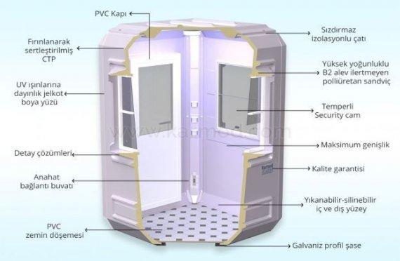 Specificatie Tehnica Cabina Modulara Pentru Paza